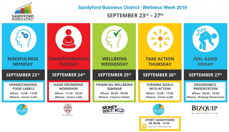 Wellness Week 2019